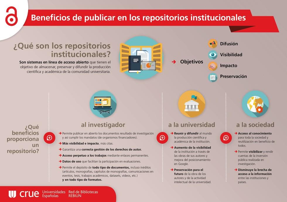Poster CRUE_Beneficios OA (es)